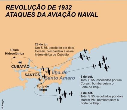 Principais operações aéreas governistas contra a baixada santista em 32