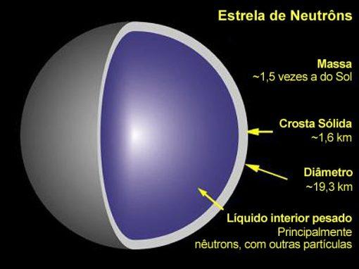 estrela de neutrons 2