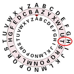 decoding1