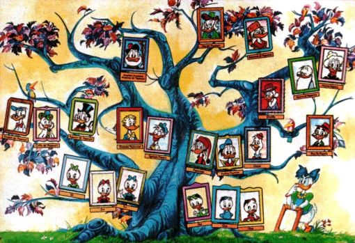 árvore de familia treecarpi